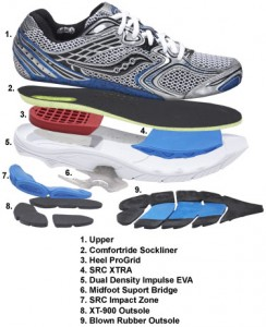 Saucony ProGrid Guide 3 Construction